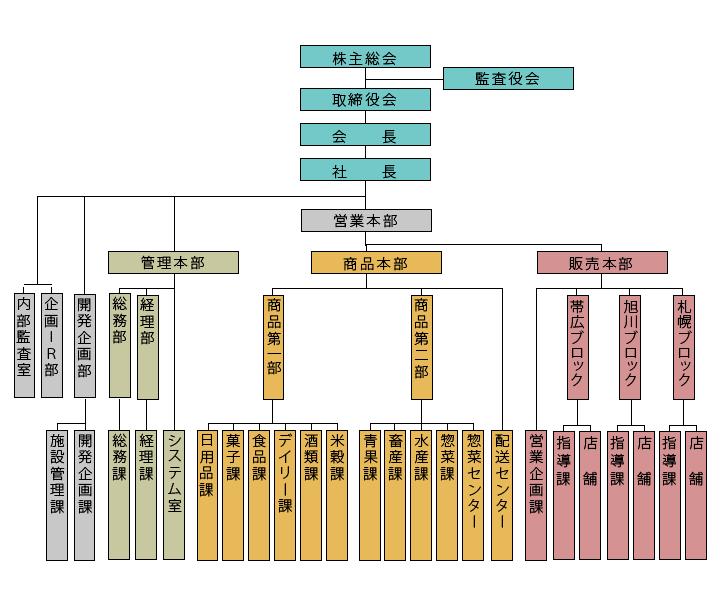 organ2014